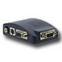 Video converter VGA naar BNC